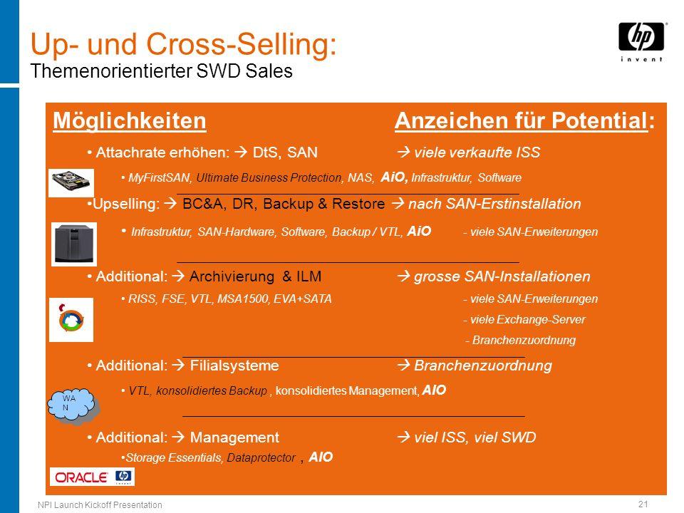 NPI Launch Kickoff Presentation 21 Up- und Cross-Selling: Themenorientierter SWD Sales MöglichkeitenAnzeichen für Potential: Attachrate erhöhen: DtS,