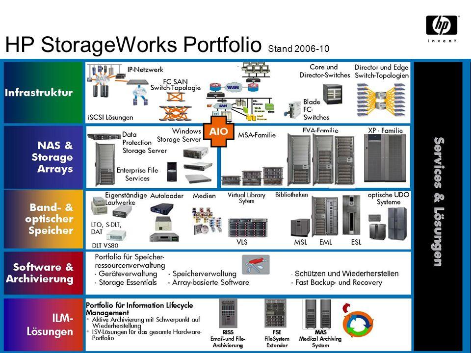NPI Launch Kickoff Presentation 22 HP StorageWorks Portfolio Stand 2006-10