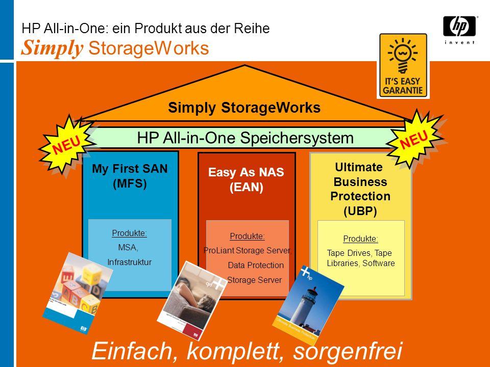 NPI Launch Kickoff Presentation 27 HP All-in-One: ein Produkt aus der Reihe Simply StorageWorks Simply StorageWorks Einfach, komplett, sorgenfrei My F
