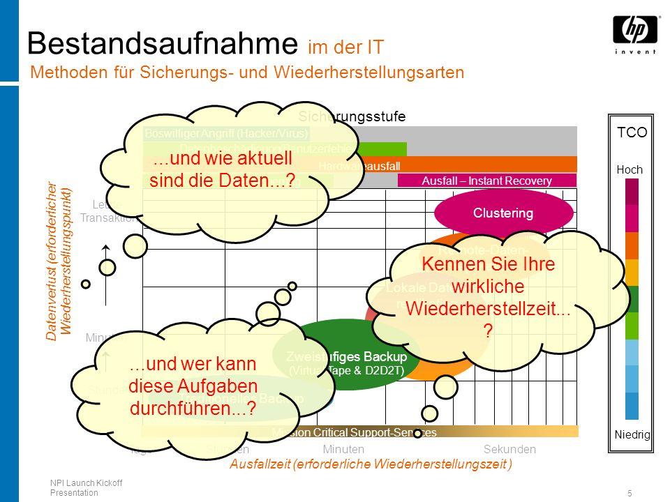 NPI Launch Kickoff Presentation 5 TCO Niedrig Hoch Sicherungsstufe Ausfallzeit (erforderliche Wiederherstellungszeit ) Datenverlust (erforderlicher Wi