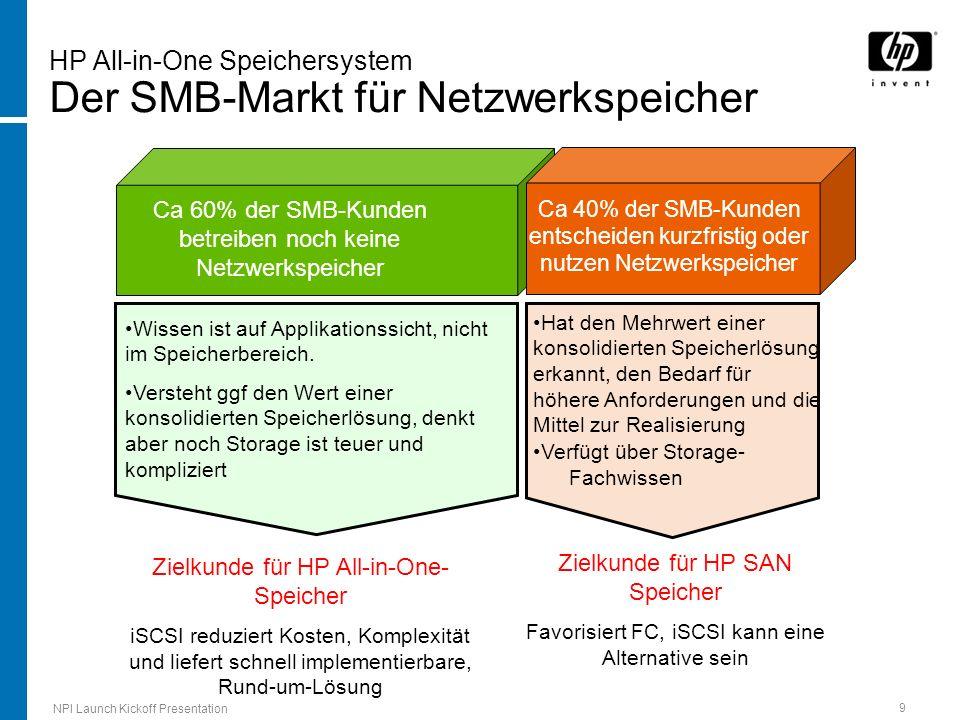 NPI Launch Kickoff Presentation 9 HP All-in-One Speichersystem Der SMB-Markt für Netzwerkspeicher Ca 60% der SMB-Kunden betreiben noch keine Netzwerks