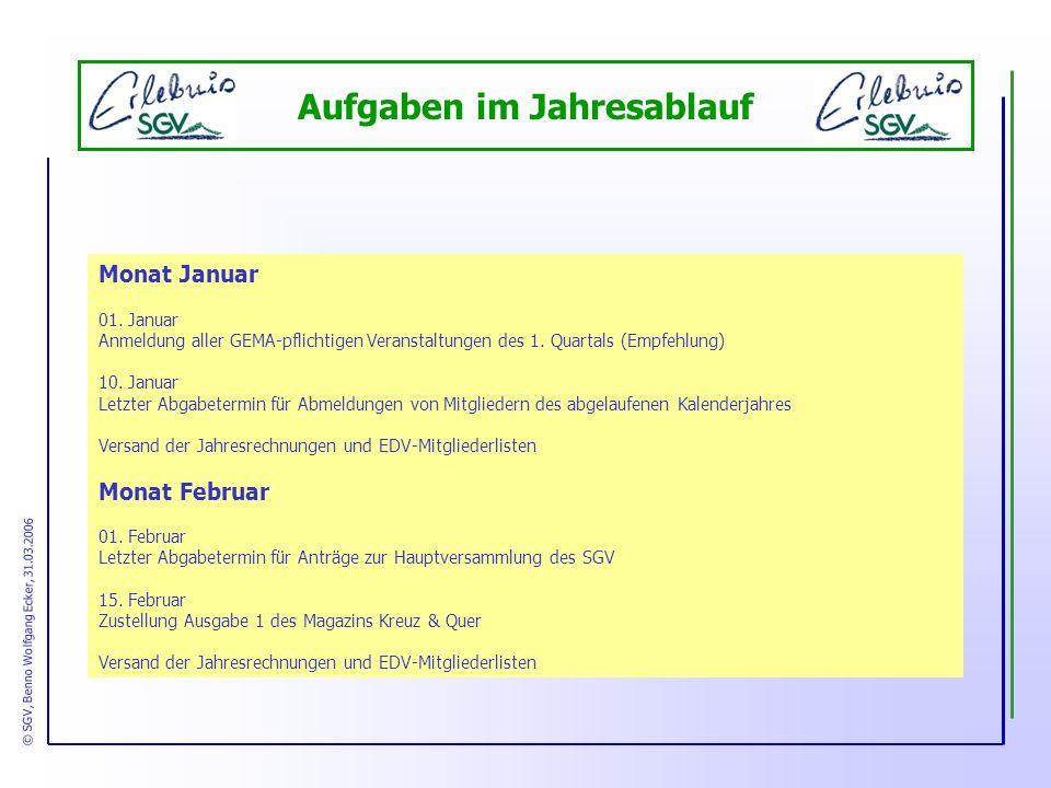 Aufgaben im Jahresablauf Monat Januar 01.