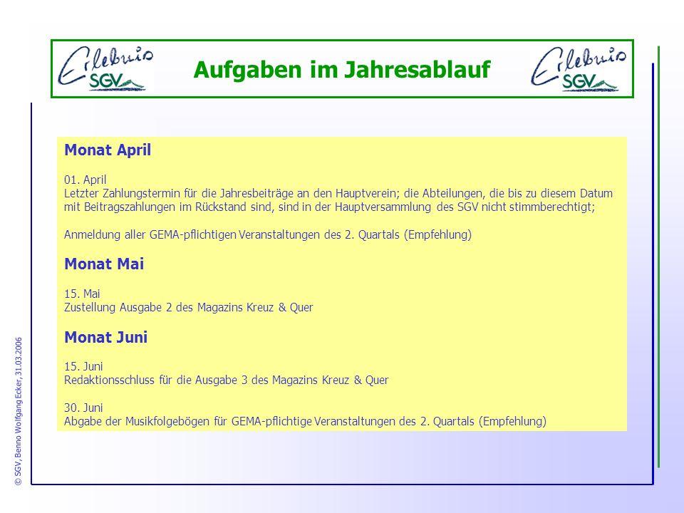 Aufgaben im Jahresablauf Monat April 01.