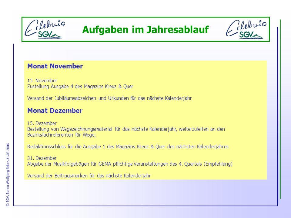 Aufgaben im Jahresablauf Monat November 15.