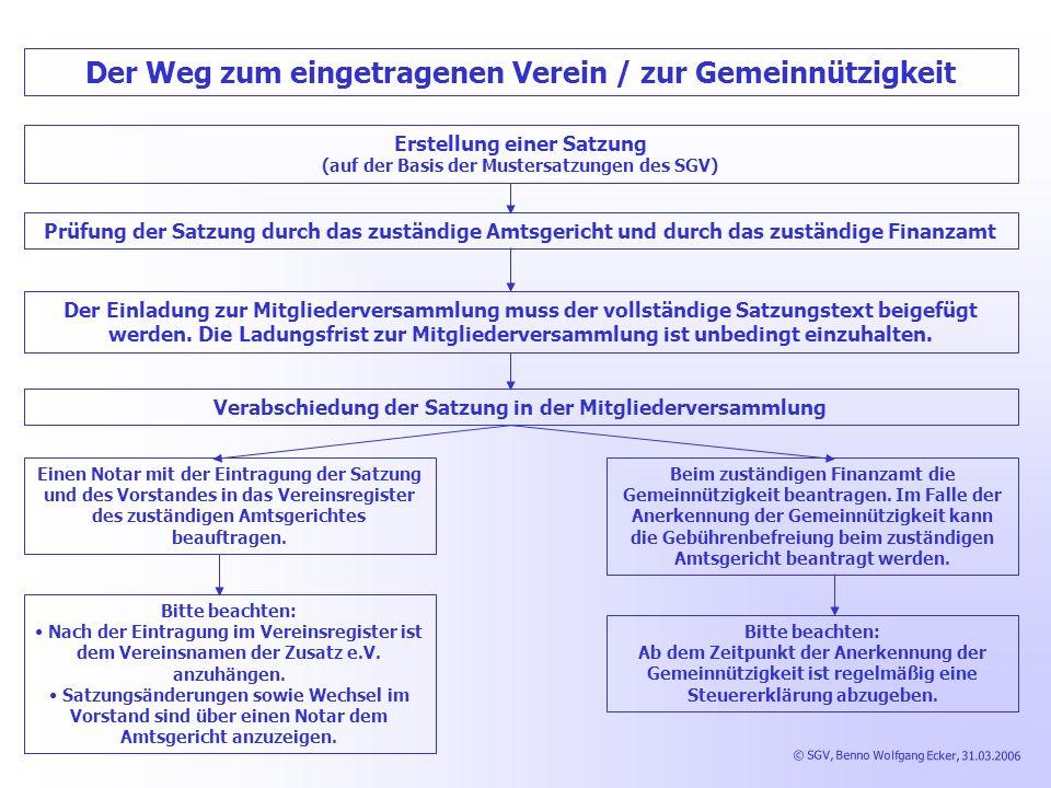 Erstellung einer Satzung (auf der Basis der Mustersatzungen des SGV) Prüfung der Satzung durch das zuständige Amtsgericht und durch das zuständige Fin