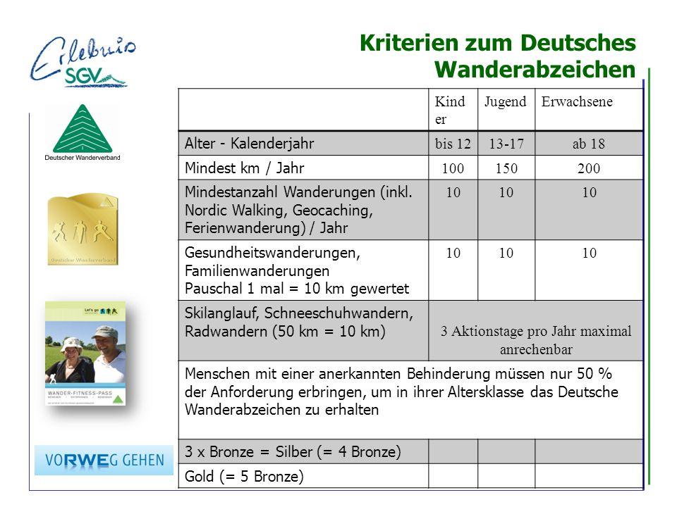 Kriterien zum Deutsches Wanderabzeichen Kind er JugendErwachsene Alter - Kalenderjahr bis 1213-17ab 18 Mindest km / Jahr 100150200 Mindestanzahl Wande