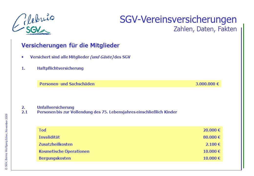 Versicherungen für die Mitglieder Versichert sind alle Mitglieder (und Gäste) des SGV 1. Haftpflichtversicherung Personen- und Sachschäden3.000.000 SG