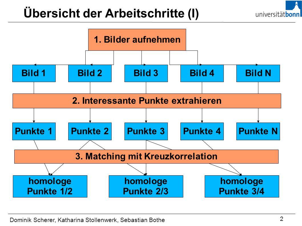Übersicht der Arbeitschritte (I) Dominik Scherer, Katharina Stollenwerk, Sebastian Bothe 2 1.