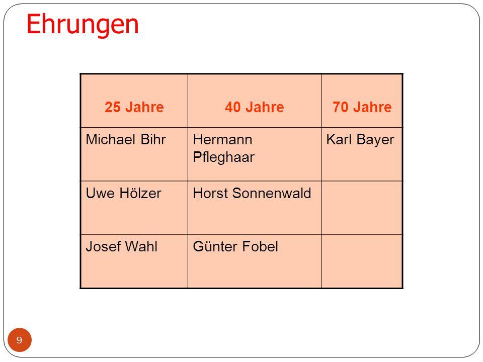 9 Ehrungen 25 Jahre40 Jahre70 Jahre Michael BihrHermann Pfleghaar Karl Bayer Uwe HölzerHorst Sonnenwald Josef WahlGünter Fobel