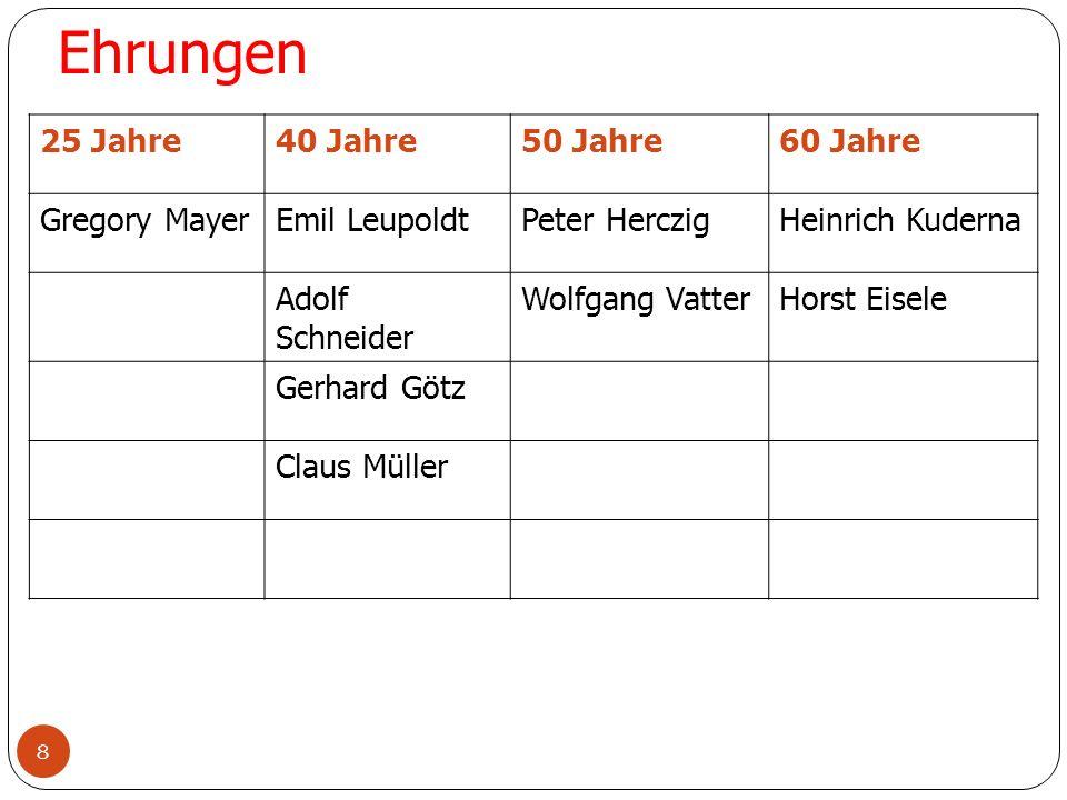 8 Ehrungen 25 Jahre40 Jahre50 Jahre60 Jahre Gregory MayerEmil LeupoldtPeter HerczigHeinrich Kuderna Adolf Schneider Wolfgang VatterHorst Eisele Gerhar