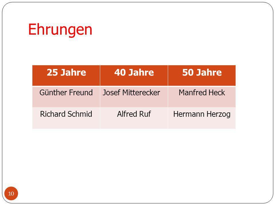 10 Ehrungen 25 Jahre40 Jahre50 Jahre Günther FreundJosef MittereckerManfred Heck Richard SchmidAlfred RufHermann Herzog