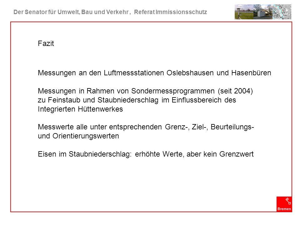 Fazit Messungen an den Luftmessstationen Oslebshausen und Hasenbüren Messungen in Rahmen von Sondermessprogrammen (seit 2004) zu Feinstaub und Staubni