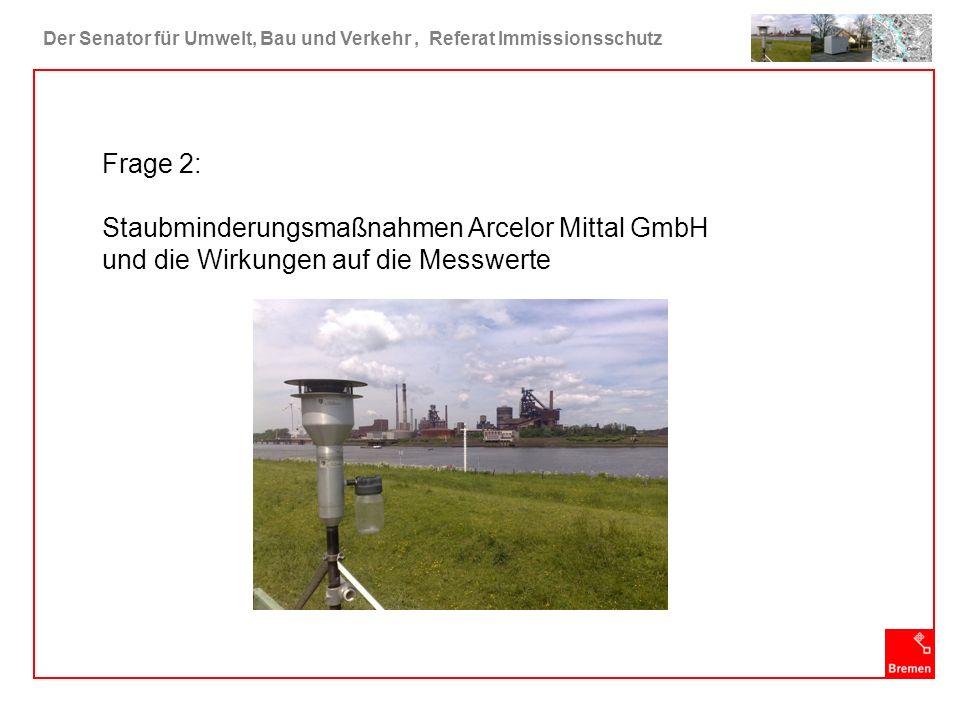 Der Senator für Umwelt, Bau und Verkehr, Referat Immissionsschutz Frage 2: Staubminderungsmaßnahmen Arcelor Mittal GmbH und die Wirkungen auf die Mess