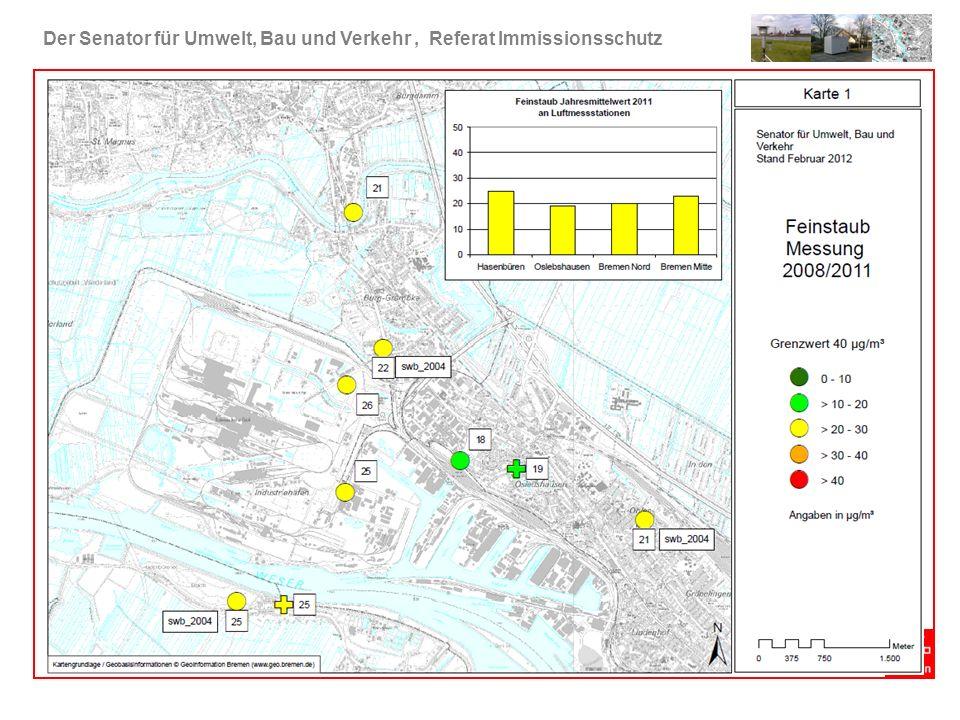 Der Senator für Umwelt, Bau und Verkehr, Referat Immissionsschutz Frage 2: Staubminderungsmaßnahmen Arcelor Mittal GmbH und die Wirkungen auf die Messwerte