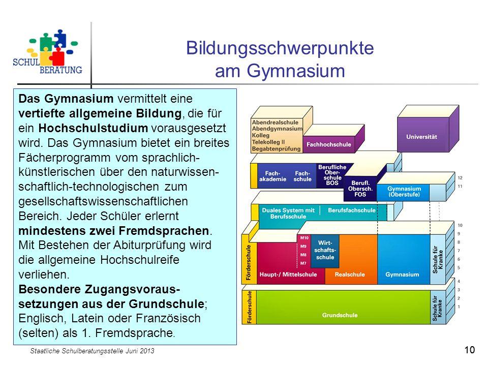 Staatliche Schulberatungsstelle Juni 2013 10 Bildungsschwerpunkte am Gymnasium Das Gymnasium vermittelt eine vertiefte allgemeine Bildung, die für ein