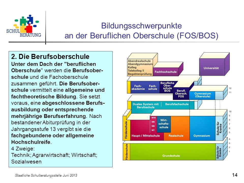 Staatliche Schulberatungsstelle Juni 2013 14 Bildungsschwerpunkte an der Beruflichen Oberschule (FOS/BOS) 2. Die Berufsoberschule Unter dem Dach der