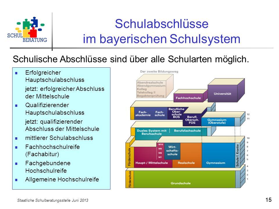 Staatliche Schulberatungsstelle Juni 2013 15 Schulabschlüsse im bayerischen Schulsystem Schulische Abschlüsse sind über alle Schularten möglich. Erfol