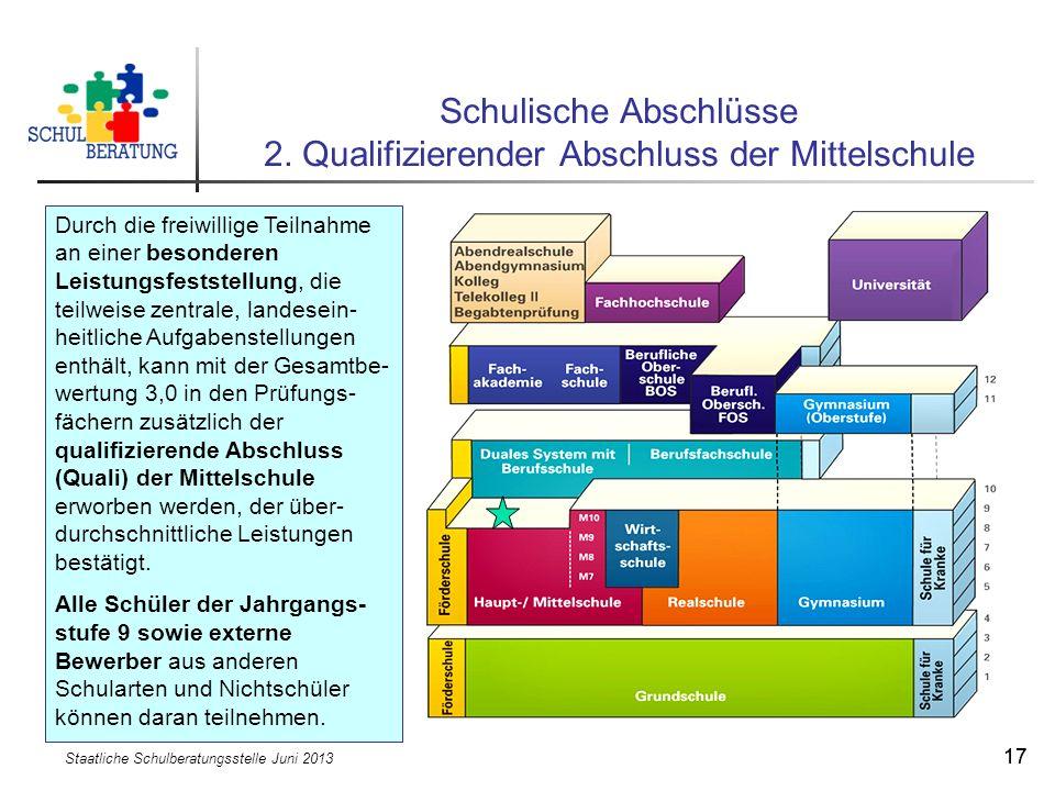Staatliche Schulberatungsstelle Juni 2013 17 Schulische Abschlüsse 2. Qualifizierender Abschluss der Mittelschule Durch die freiwillige Teilnahme an e