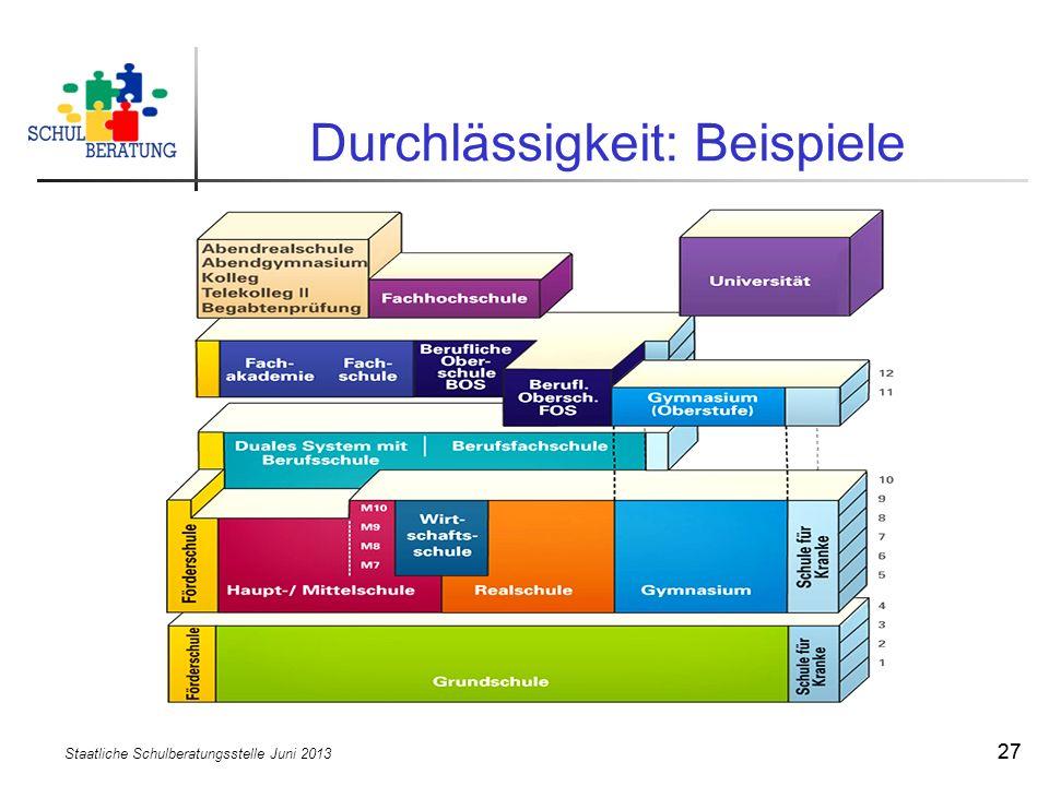 Staatliche Schulberatungsstelle Juni 2013 27 Durchlässigkeit: Beispiele
