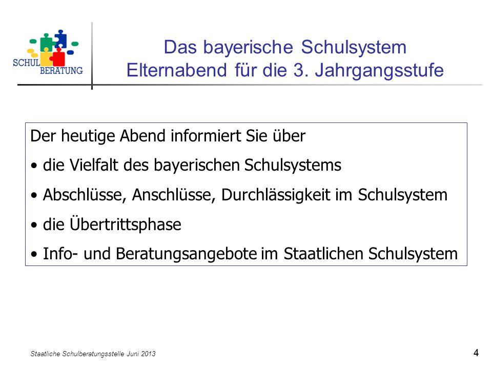 Staatliche Schulberatungsstelle Juni 2013 44 Das bayerische Schulsystem Elternabend für die 3. Jahrgangsstufe Der heutige Abend informiert Sie über di