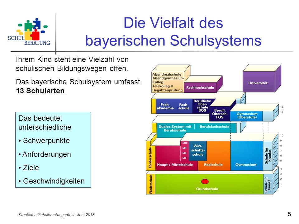 Staatliche Schulberatungsstelle Juni 2013 55 Die Vielfalt des bayerischen Schulsystems Das bedeutet unterschiedliche Schwerpunkte Anforderungen Ziele