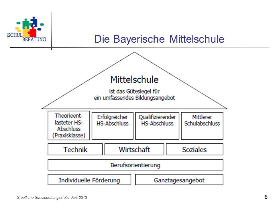 Staatliche Schulberatungsstelle Juni 2013 8 Die Bayerische Mittelschule
