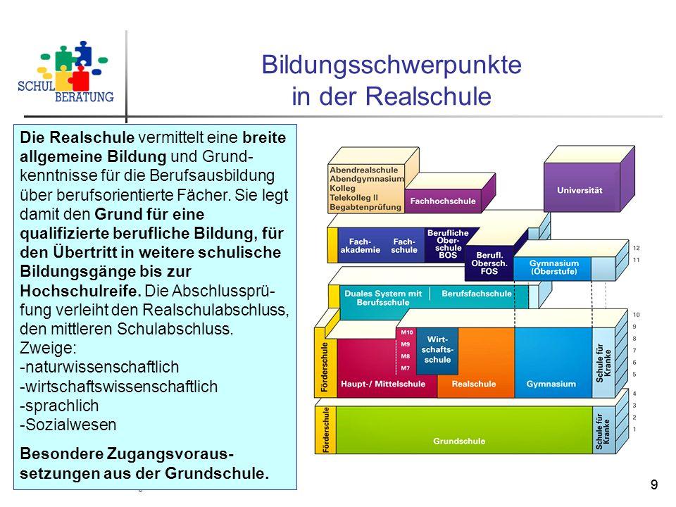 Staatliche Schulberatungsstelle Juni 2013 99 Bildungsschwerpunkte in der Realschule Die Realschule vermittelt eine breite allgemeine Bildung und Grund