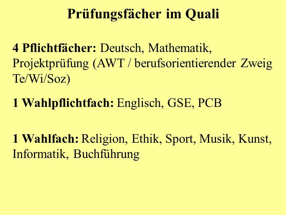 Prüfungsfächer im Quali 4 Pflichtfächer: Deutsch, Mathematik, Projektprüfung (AWT / berufsorientierender Zweig Te/Wi/Soz) 1 Wahlpflichtfach: Englisch,