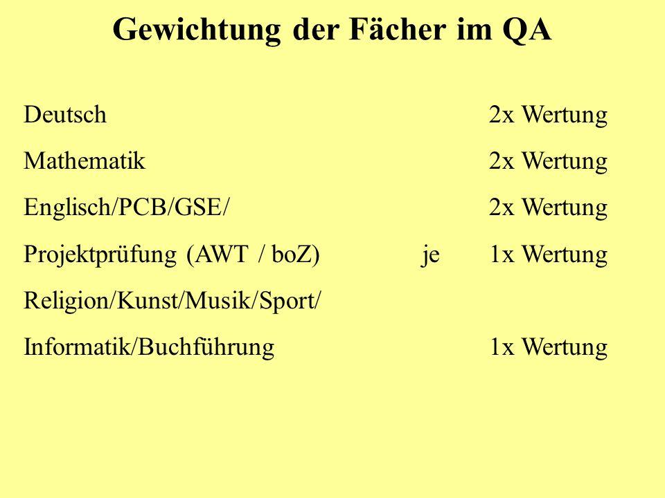 Gewichtung der Fächer im QA Deutsch 2x Wertung Mathematik 2x Wertung Englisch/PCB/GSE/ 2x Wertung Projektprüfung (AWT / boZ)je1x Wertung Religion/Kuns