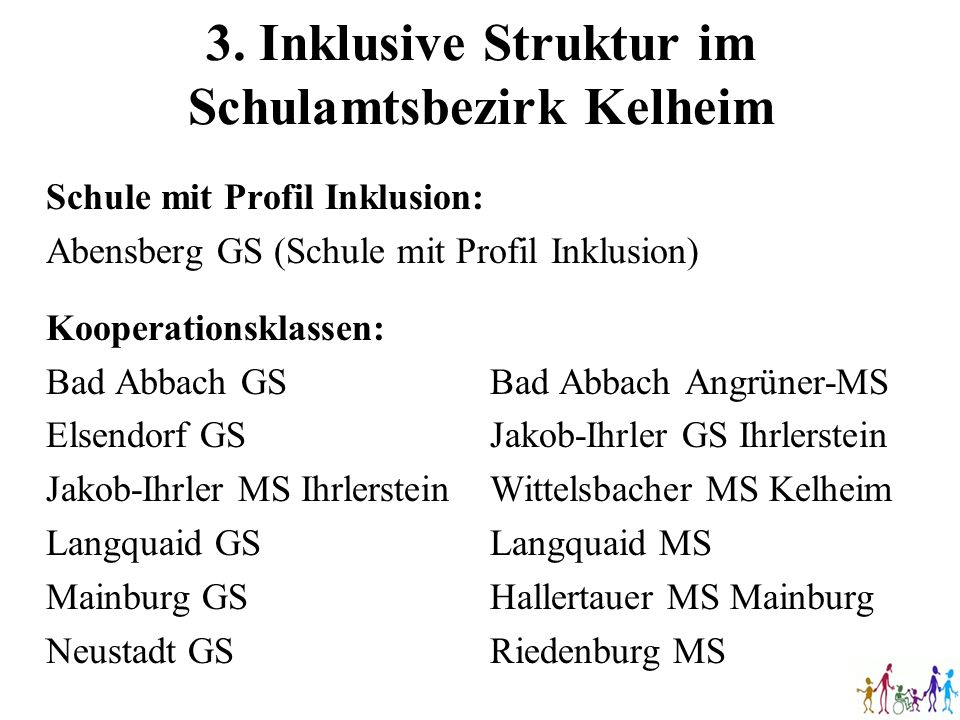 3. Inklusive Struktur im Schulamtsbezirk Kelheim Schule mit Profil Inklusion: Abensberg GS (Schule mit Profil Inklusion) Kooperationsklassen: Bad Abba