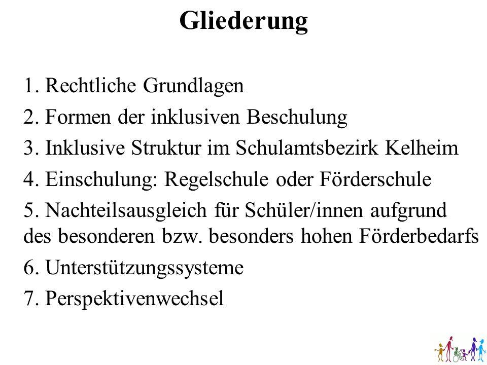 1. Rechtliche Grundlagen 2. Formen der inklusiven Beschulung 3. Inklusive Struktur im Schulamtsbezirk Kelheim 4. Einschulung: Regelschule oder Förders