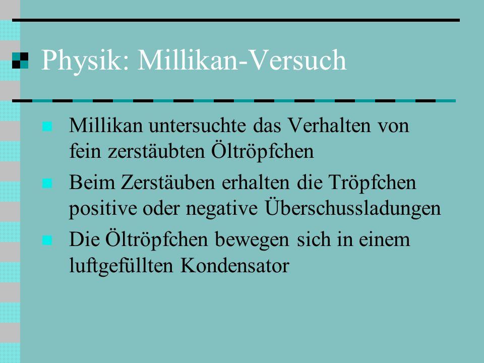 Physik: Millikan-Versuch Millikan untersuchte das Verhalten von fein zerstäubten Öltröpfchen Beim Zerstäuben erhalten die Tröpfchen positive oder negative Überschussladungen Die Öltröpfchen bewegen sich in einem luftgefüllten Kondensator
