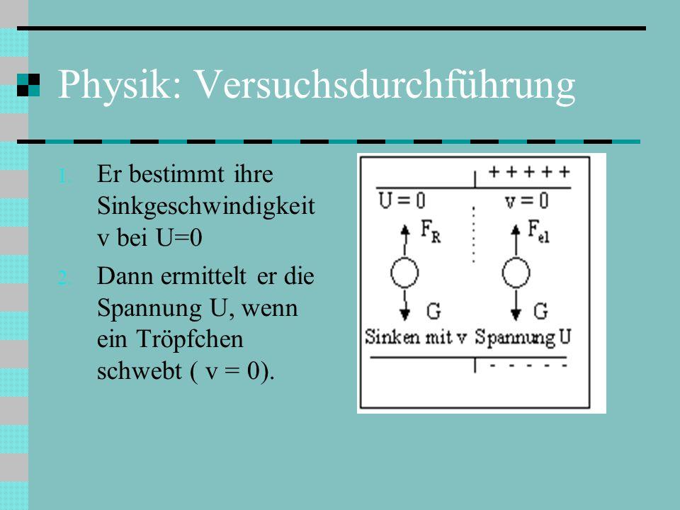 Physik: Versuchsdurchführung 1. Er bestimmt ihre Sinkgeschwindigkeit v bei U=0 2.
