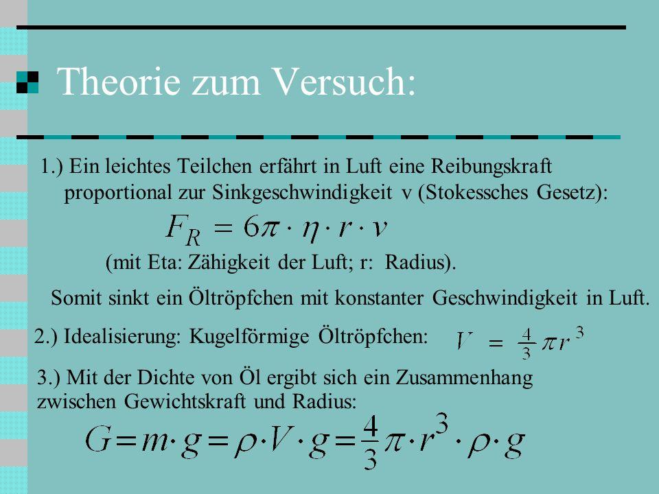 Theorie zum Versuch: 1.) Ein leichtes Teilchen erfährt in Luft eine Reibungskraft proportional zur Sinkgeschwindigkeit v (Stokessches Gesetz): (mit Eta: Zähigkeit der Luft; r: Radius).