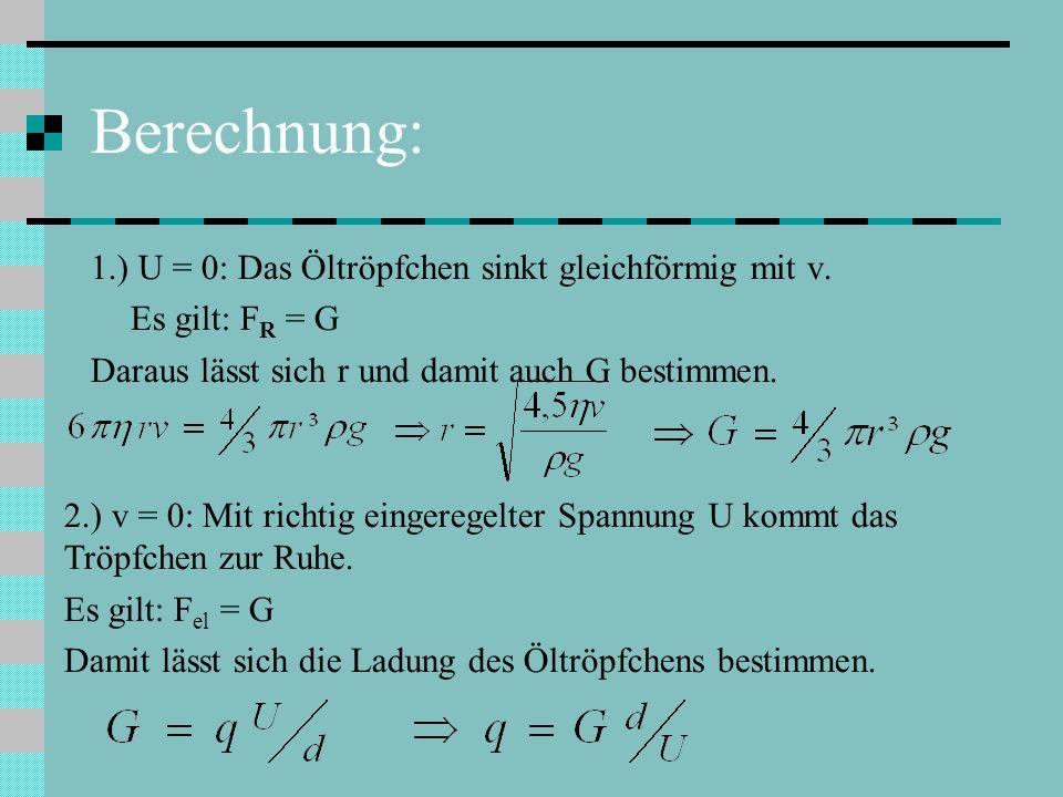 Berechnung: 1.) U = 0: Das Öltröpfchen sinkt gleichförmig mit v.
