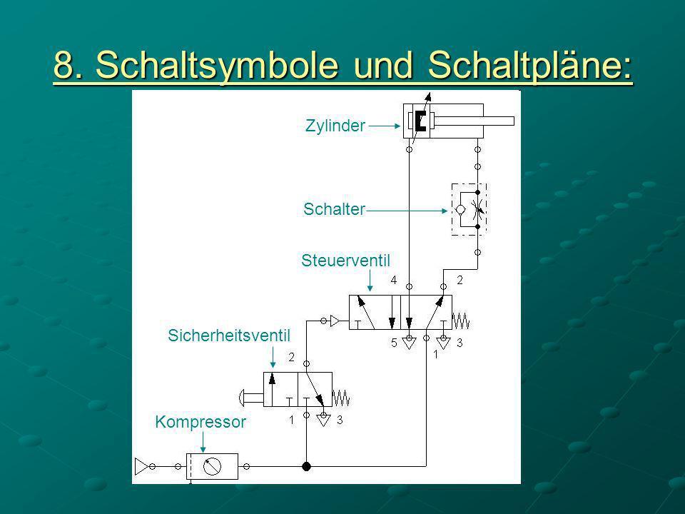 Zylinder Kompressor Sicherheitsventil Steuerventil Schalter