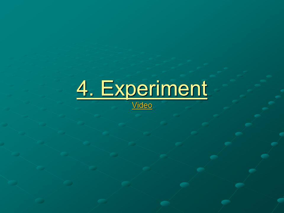 4. Experiment Video Video