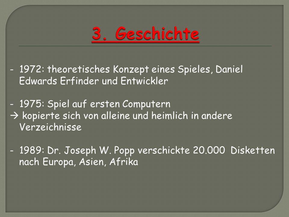 - 1972: theoretisches Konzept eines Spieles, Daniel Edwards Erfinder und Entwickler - 1975: Spiel auf ersten Computern kopierte sich von alleine und h