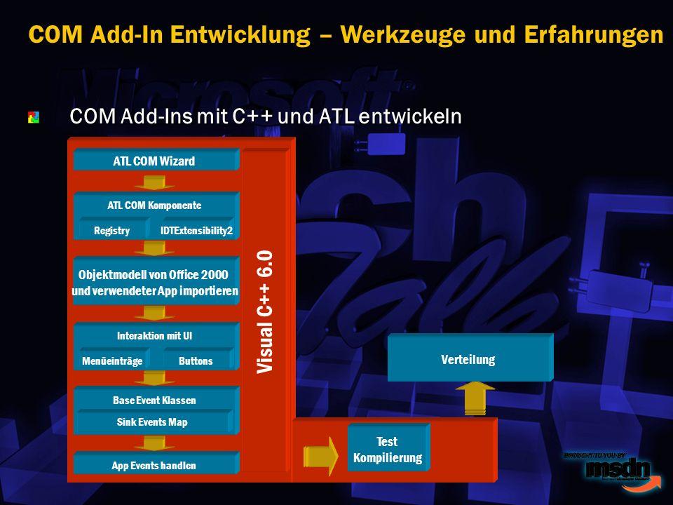 COM Add-Ins mit C++ und ATL entwickeln COM Add-In Entwicklung – Werkzeuge und Erfahrungen ATL COM Wizard ATL COM Komponente Verteilung Visual C++ 6.0 RegistryIDTExtensibility2 Objektmodell von Office 2000 und verwendeter App importieren Interaktion mit UI MenüeinträgeButtons Base Event Klassen Sink Events Map App Events handlen Test Kompilierung