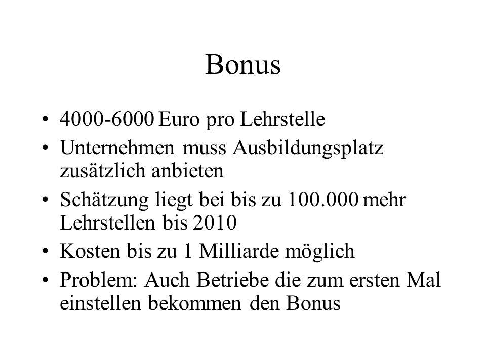 Bonus 4000-6000 Euro pro Lehrstelle Unternehmen muss Ausbildungsplatz zusätzlich anbieten Schätzung liegt bei bis zu 100.000 mehr Lehrstellen bis 2010
