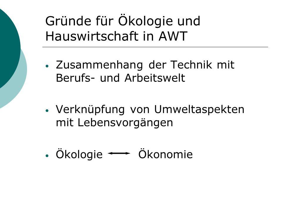 Gründe für Ökologie und Hauswirtschaft in AWT Zusammenhang der Technik mit Berufs- und Arbeitswelt Verknüpfung von Umweltaspekten mit Lebensvorgängen Ökologie Ökonomie