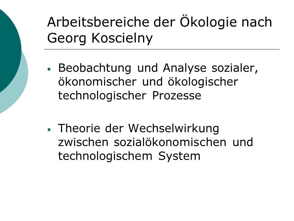 Arbeitsbereiche der Ökologie nach Georg Koscielny Beobachtung und Analyse sozialer, ökonomischer und ökologischer technologischer Prozesse Theorie der Wechselwirkung zwischen sozialökonomischen und technologischem System