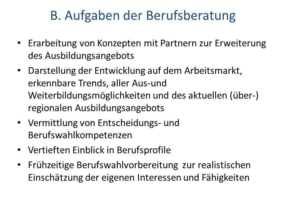 B. Aufgaben der Berufsberatung Erarbeitung von Konzepten mit Partnern zur Erweiterung des Ausbildungsangebots Darstellung der Entwicklung auf dem Arbe