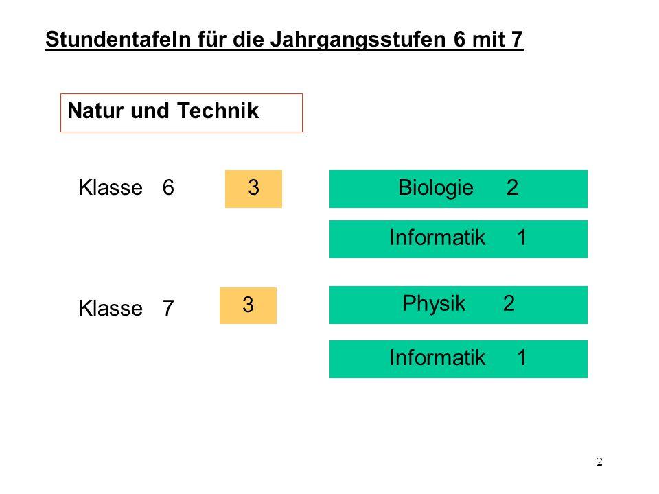 2 Stundentafeln für die Jahrgangsstufen 6 mit 7 Natur und Technik Klasse 63 Klasse 7 3 Biologie 2 Physik 2 Informatik 1