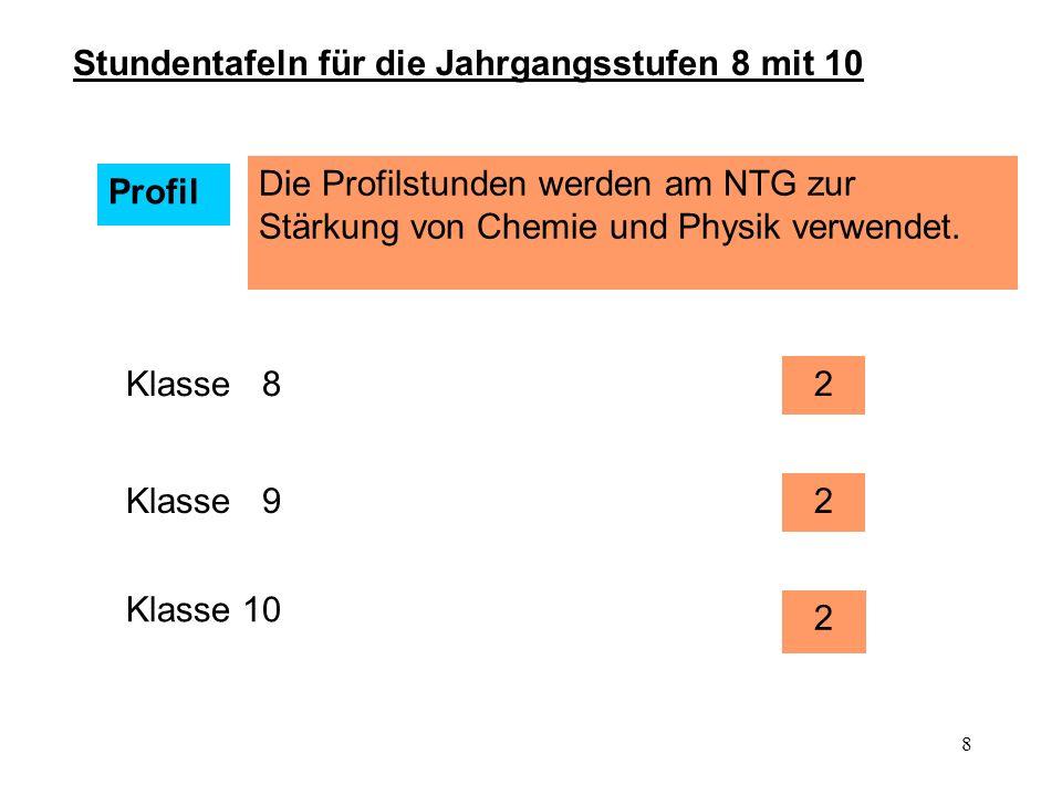 8 Stundentafeln für die Jahrgangsstufen 8 mit 10 Profil Klasse 8 Klasse 9 Klasse 10 2 2 2 Die Profilstunden werden am NTG zur Stärkung von Chemie und Physik verwendet.