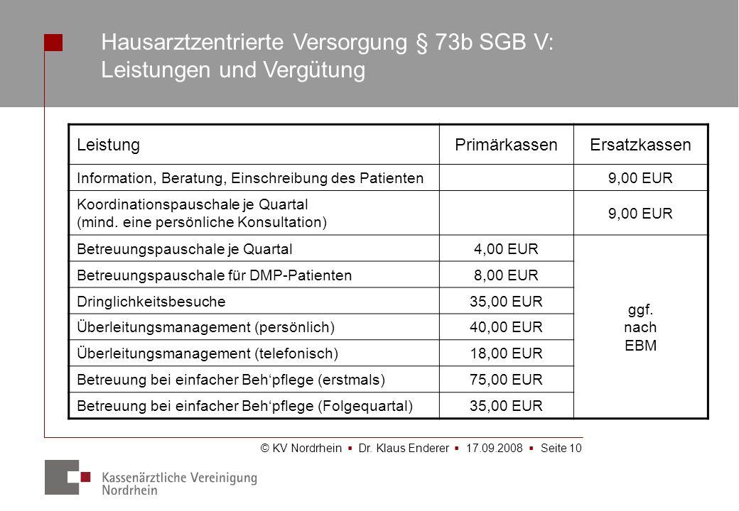 © KV Nordrhein Dr. Klaus Enderer 17.09.2008 Seite 10 Hausarztzentrierte Versorgung § 73b SGB V: Leistungen und Vergütung LeistungPrimärkassenErsatzkas