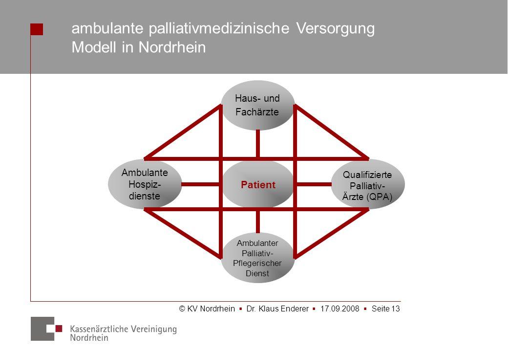 © KV Nordrhein Dr. Klaus Enderer 17.09.2008 Seite 13 ambulante palliativmedizinische Versorgung Modell in Nordrhein