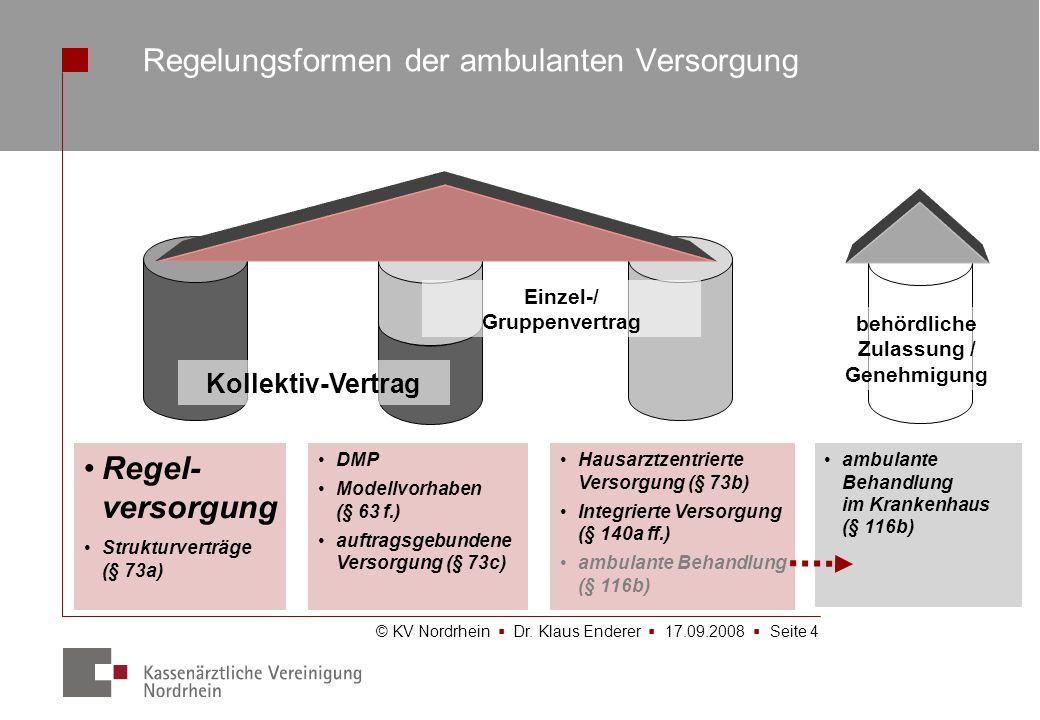 © KV Nordrhein Dr. Klaus Enderer 17.09.2008 Seite 4 Regelungsformen der ambulanten Versorgung DMP Modellvorhaben (§ 63 f.) auftragsgebundene Versorgun