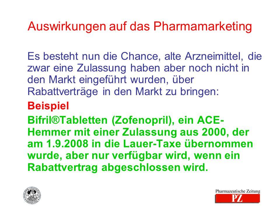 Auswirkungen auf das Pharmamarketing Es besteht nun die Chance, alte Arzneimittel, die zwar eine Zulassung haben aber noch nicht in den Markt eingefüh