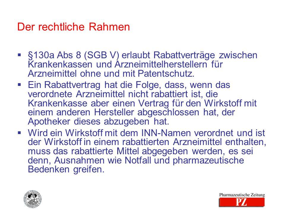Der rechtliche Rahmen §130a Abs 8 (SGB V) erlaubt Rabattverträge zwischen Krankenkassen und Arzneimittelherstellern für Arzneimittel ohne und mit Pate